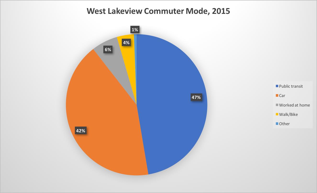 WLVN-commuter-2015